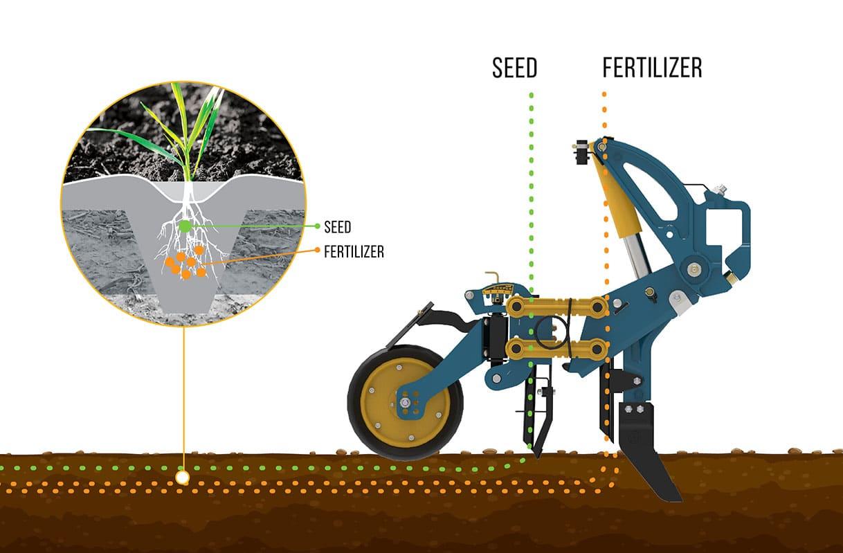 Precision SL unit_Seed and fert distribution